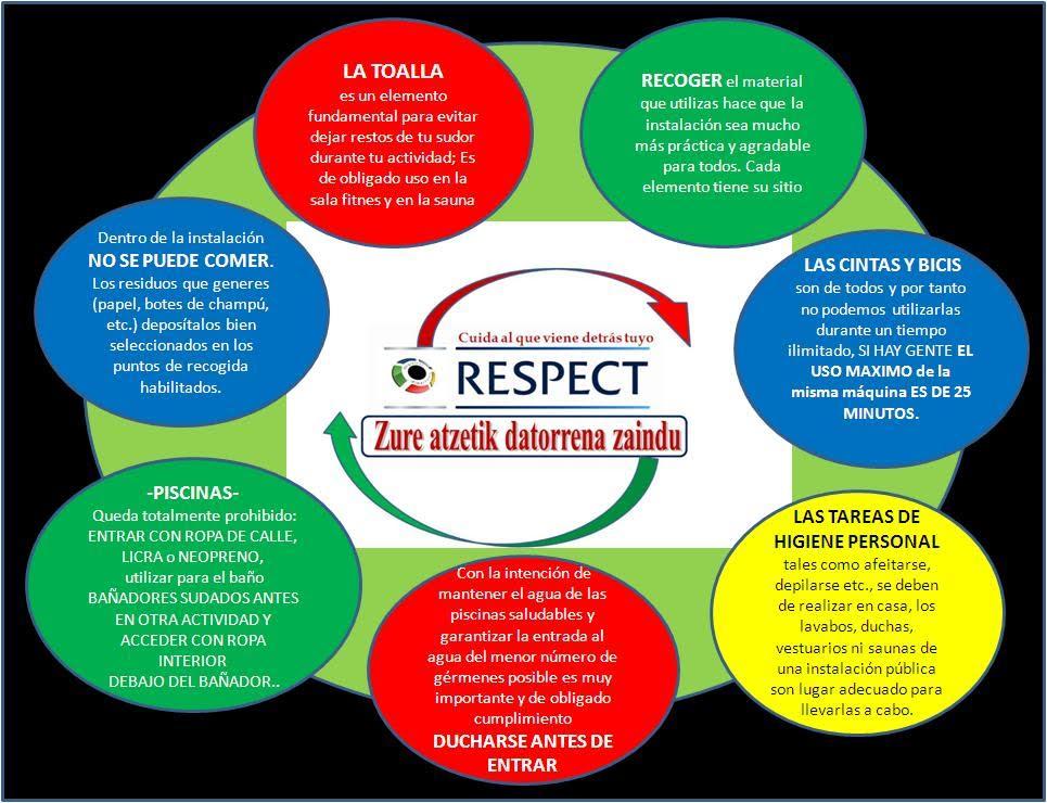 USABAL RESPECT